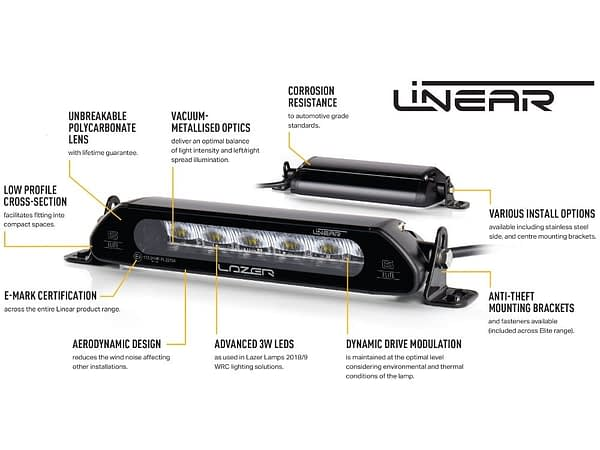 Product image for Lazer Linear 6 Elite with graph details